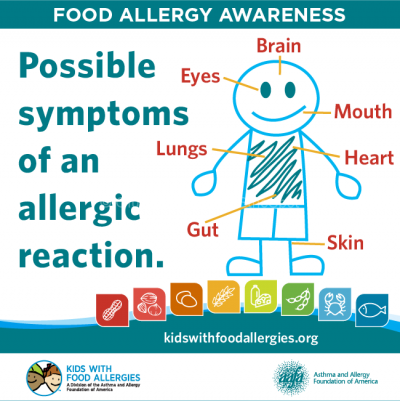 FAAW_Allergy_Reaction